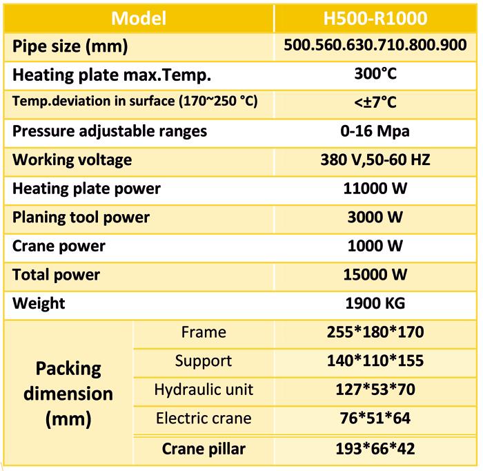 مشخصات دستگاه جوش پلی اتیلن تمام هیدرولیک 1000