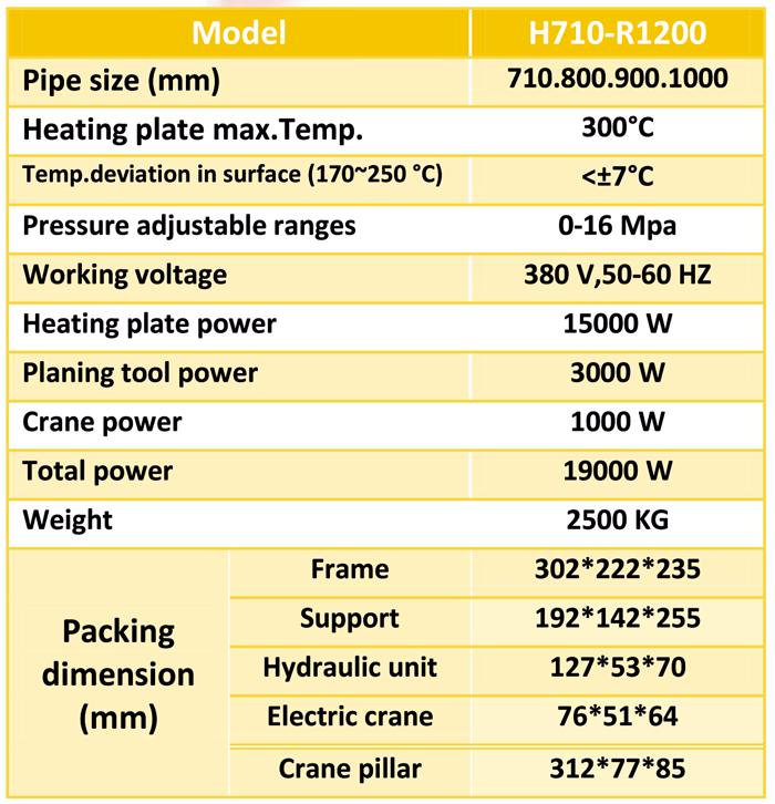 مشخصات دستگاه جوش پلی اتیلن تمام هیدرولیک 1200