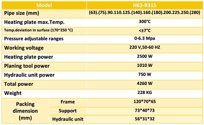 مشخصات دستگاه جوش پلی اتیلن تمام هیدرولیک 315