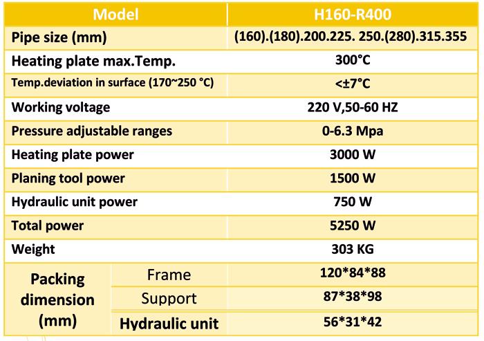 مشخصات دستگاه جوش پلی اتیلن تمام هیدرولیک 400