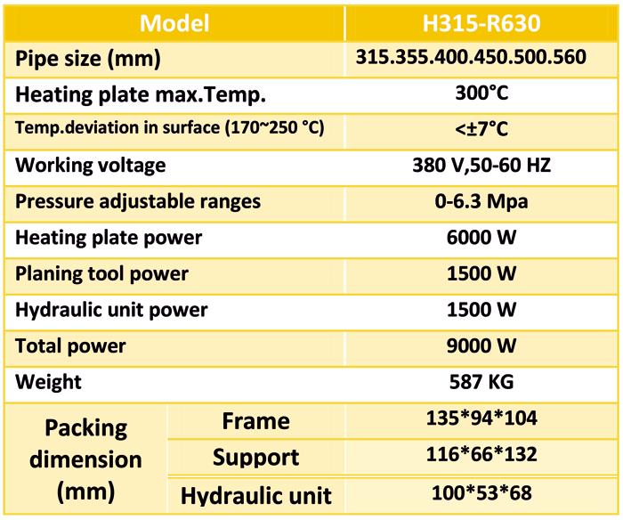 مشخصات دستگاه جوش پلی اتیلن تمام هیدرولیک 630