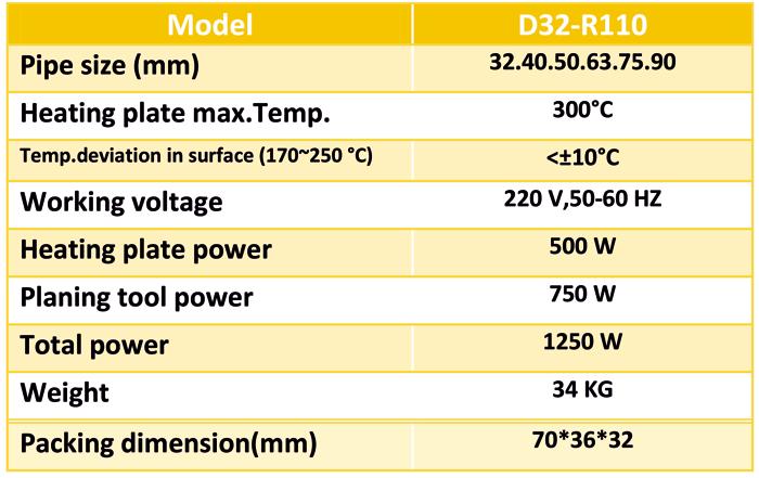 مشخصات دستگاه جوش پلی اتیلن دستی 110