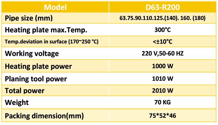 مشخصات دستگاه جوش پلی اتیلن دستی 200