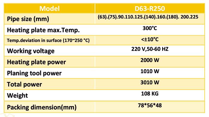 مشخصات دستگاه جوش پلی اتیلن دستی 250