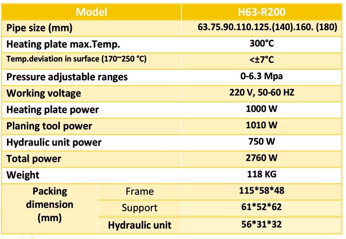 مشخصات دستگاه جوش پلی اتیلن تمام هیدرولیک 200