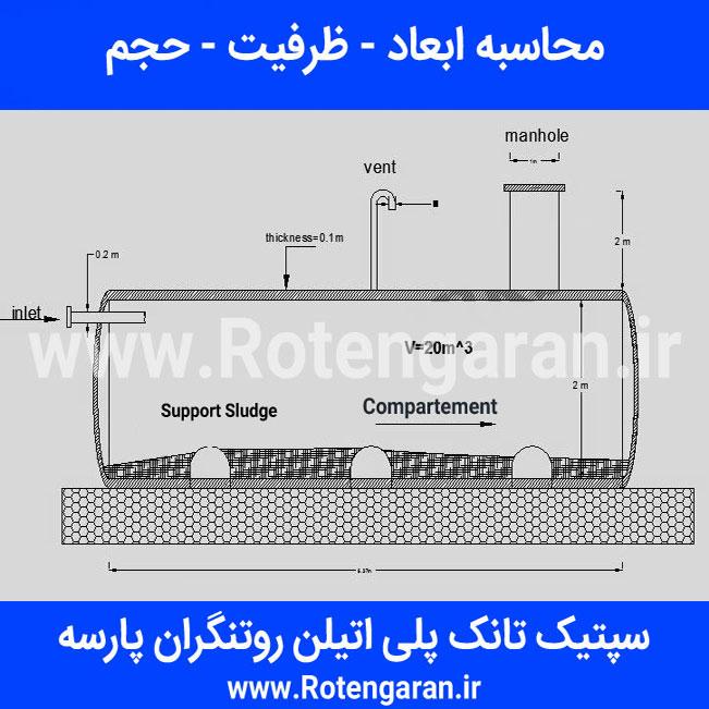 محاسبه حجم سپتیک تانک
