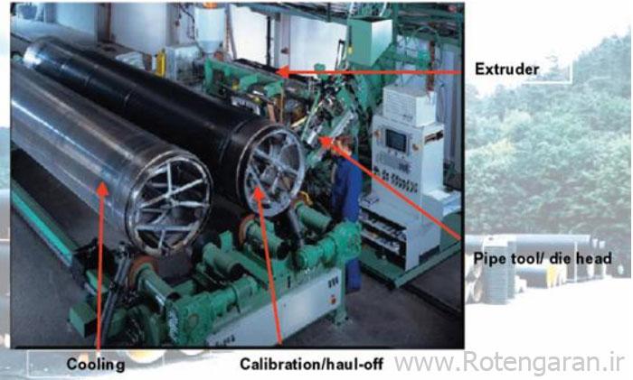 اجزای مختلف خط تولید لوله های تیوب هسته داخلی (tube Cure)