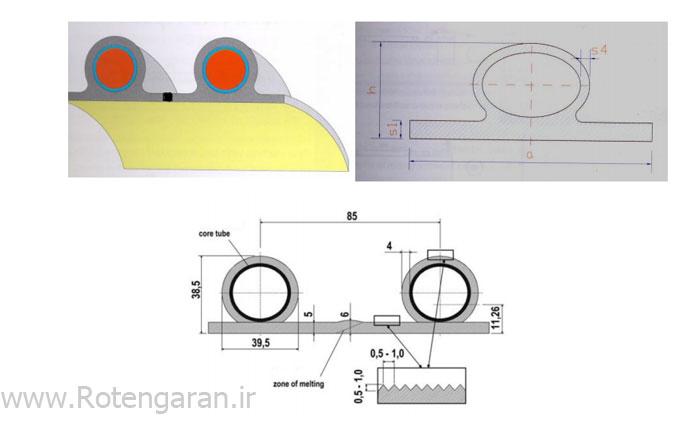 ساختار اومگا در لوله های tube Core